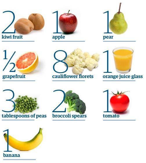 veggiesandfruits